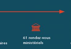 34 MESURES OBTENUES PAR LA CPME